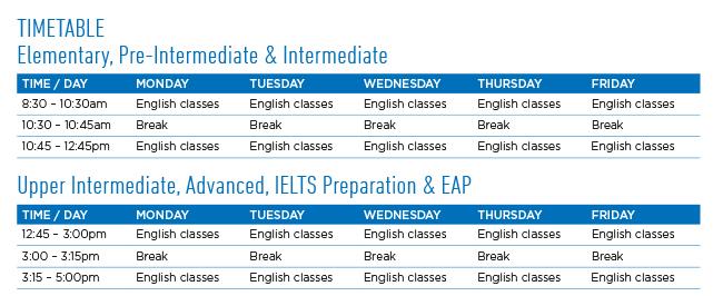 Sample ELICOS Timetable